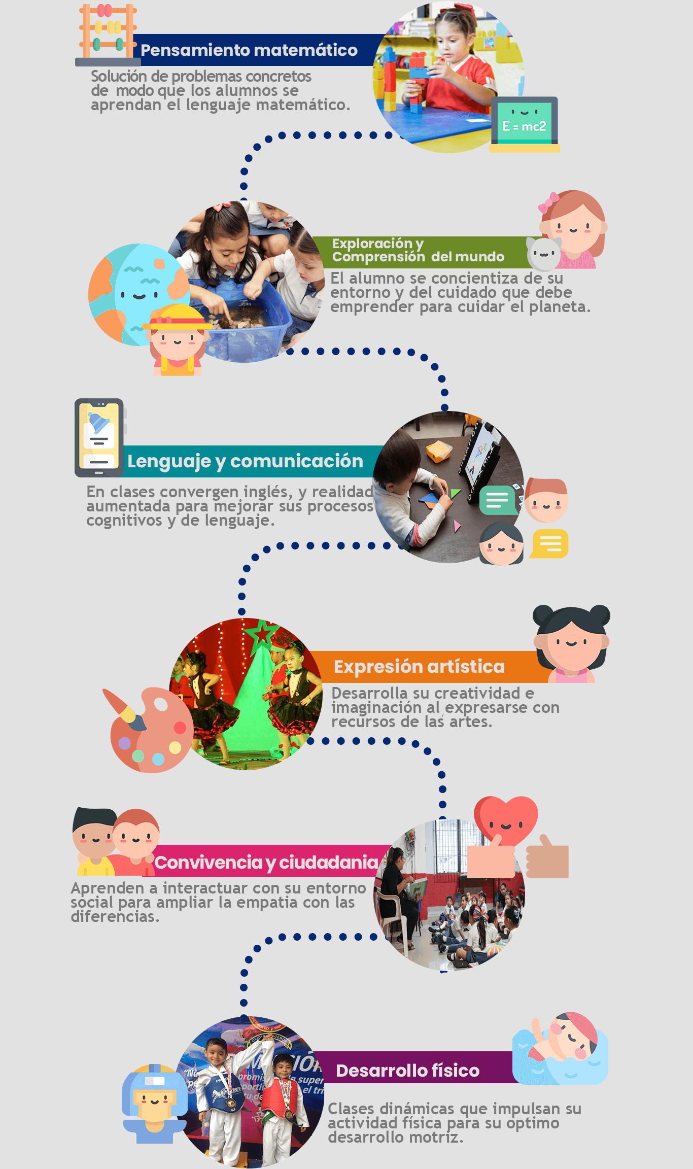 Infografia Preescolar