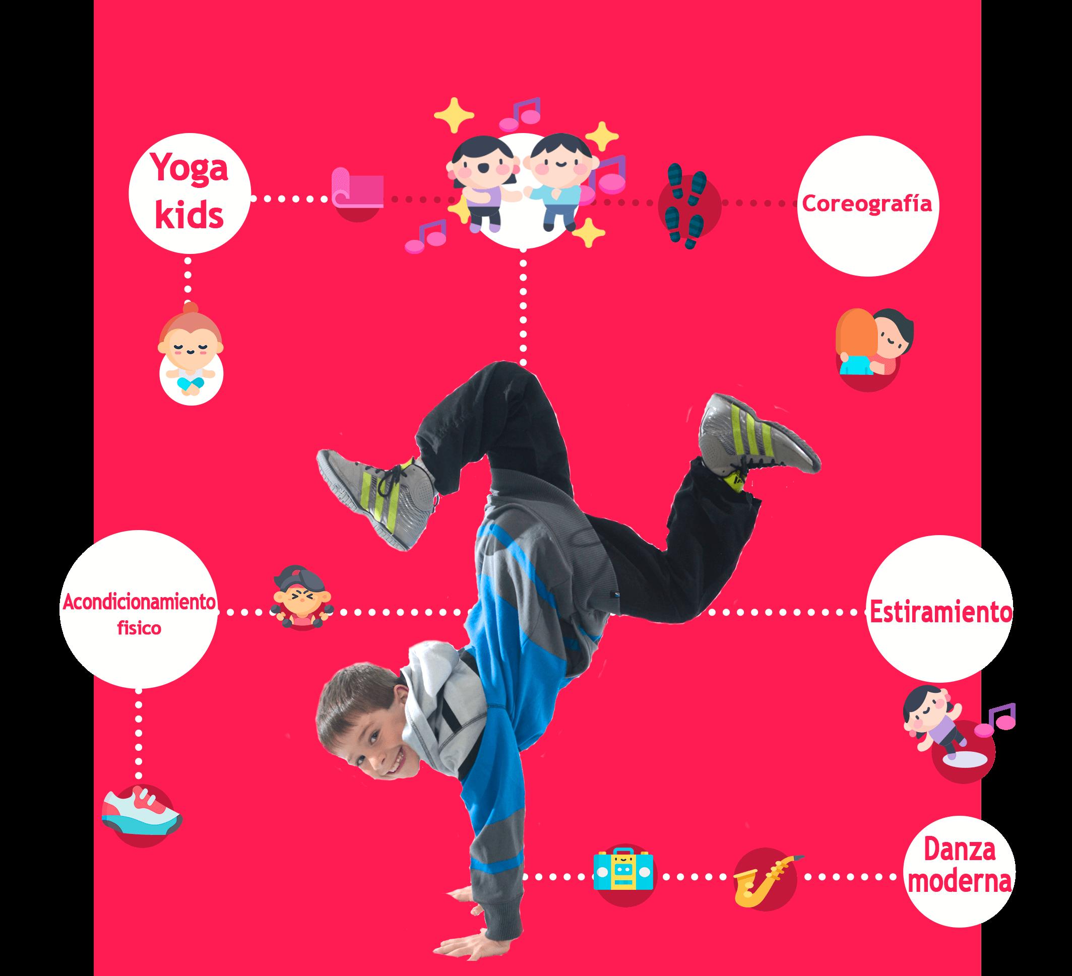 info danza